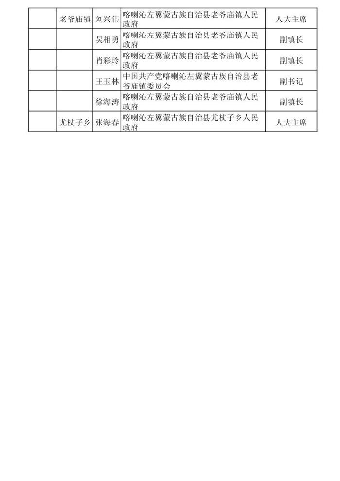 喀左县县城人口_喀左县县城照片